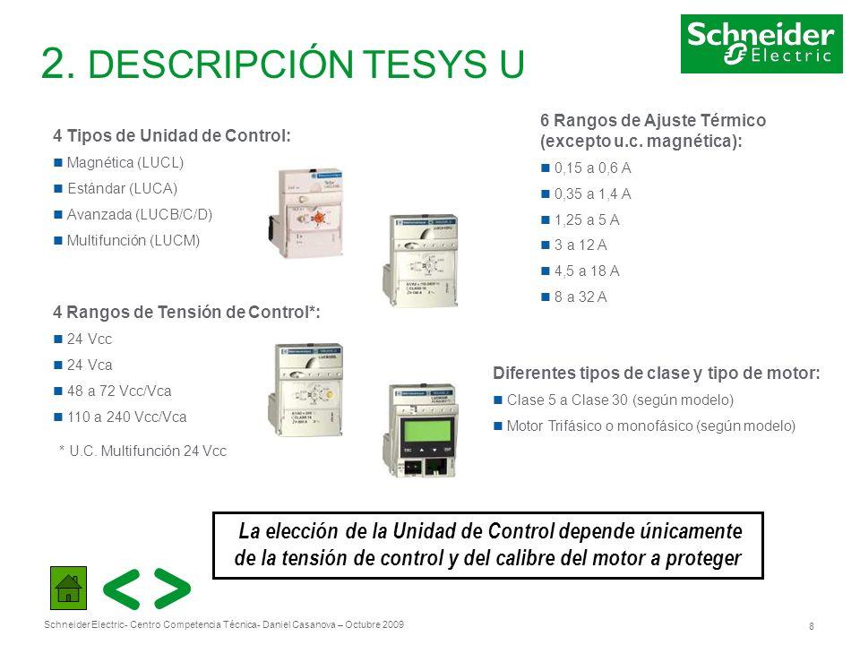 Schneider Electric 8 - Centro Competencia Técnica- Daniel Casanova – Octubre 2009 2. DESCRIPCIÓN TESYS U 4 Tipos de Unidad de Control: n Magnética (LU