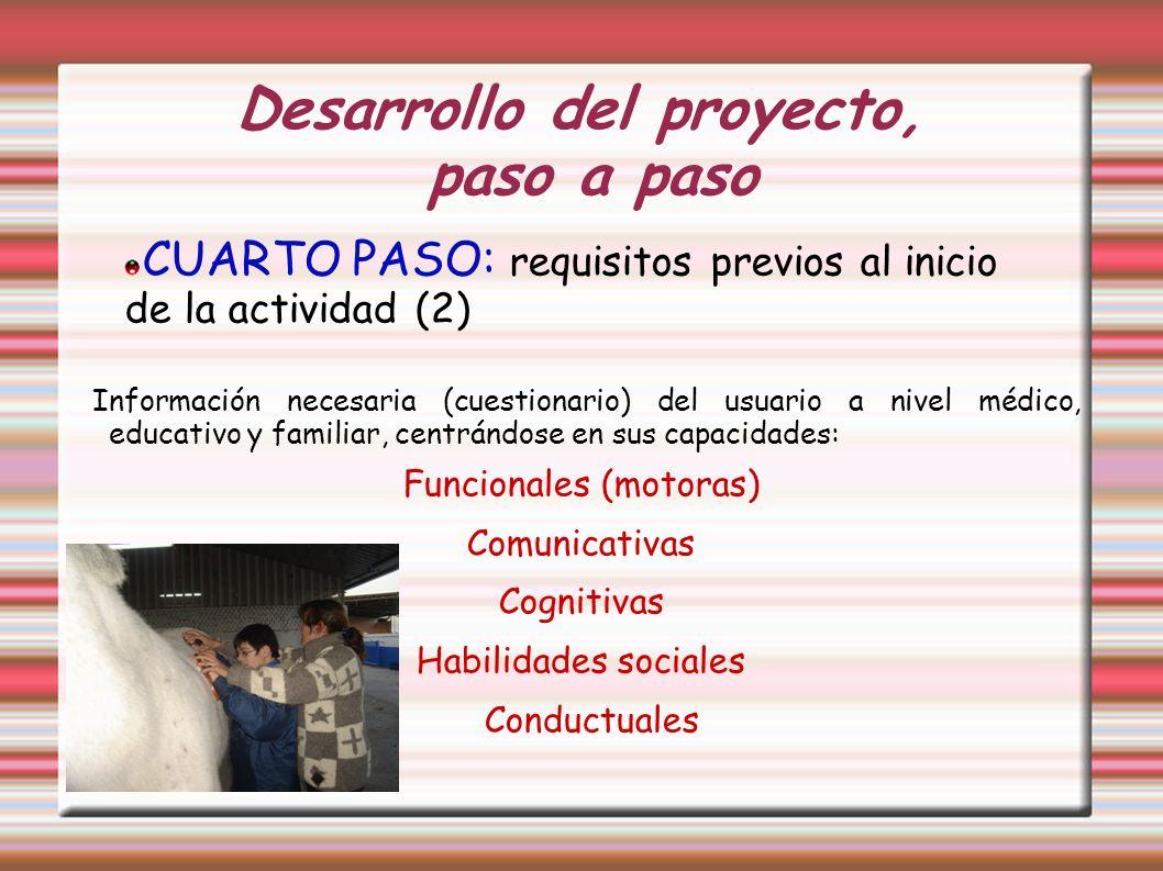 Desarrollo del proyecto, paso a paso CUARTO PASO: requisitos previos al inicio de la actividad (2) Información necesaria (cuestionario) del usuario a