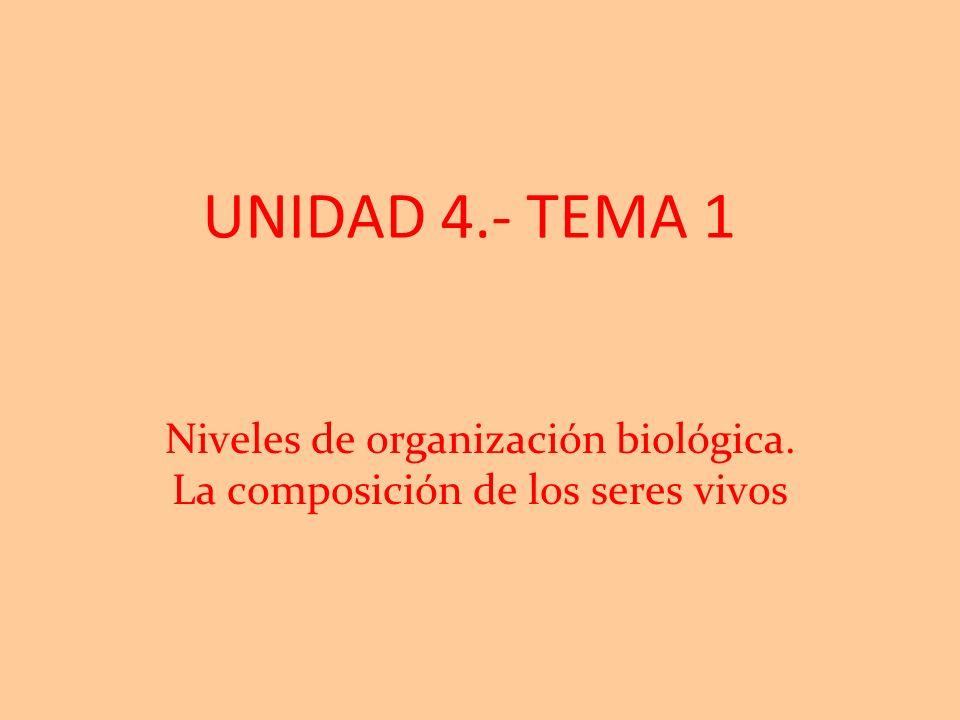 UNIDAD 4.- TEMA 1 Niveles de organización biológica. La composición de los seres vivos