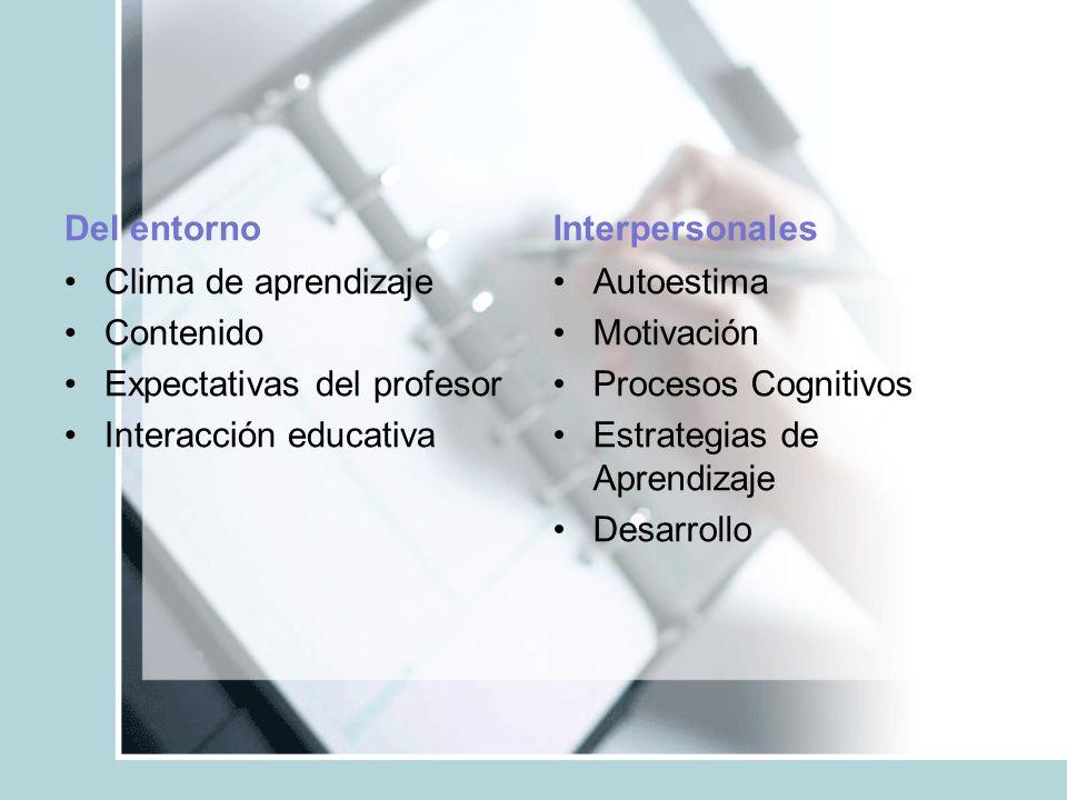 Del entorno Clima de aprendizaje Contenido Expectativas del profesor Interacción educativa Interpersonales Autoestima Motivación Procesos Cognitivos E