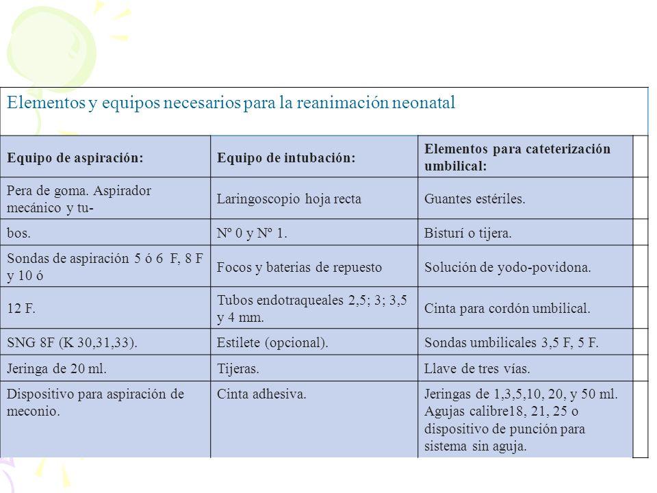 Elementos y equipos necesarios para la reanimación neonatal Equipo de aspiración:Equipo de intubación: Elementos para cateterización umbilical: Pera d