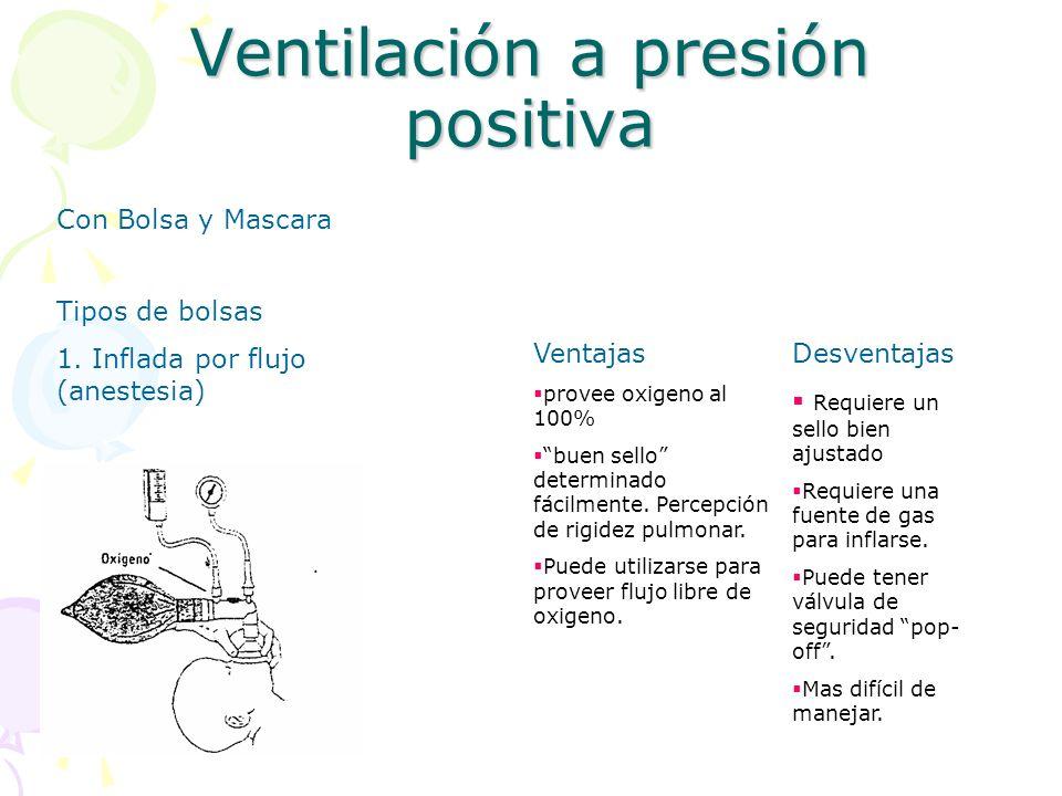 Ventilación a presión positiva Con Bolsa y Mascara Tipos de bolsas 1. Inflada por flujo (anestesia) Ventajas provee oxigeno al 100% buen sello determi