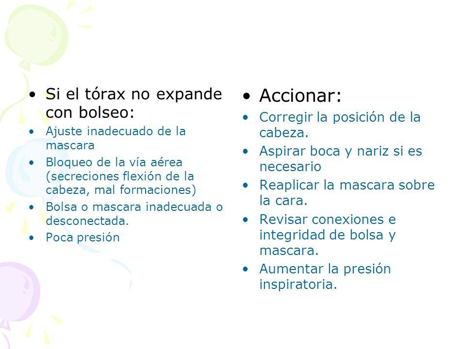 Si el tórax no expande con bolseo: Ajuste inadecuado de la mascara Bloqueo de la vía aérea (secreciones flexión de la cabeza, mal formaciones) Bolsa o