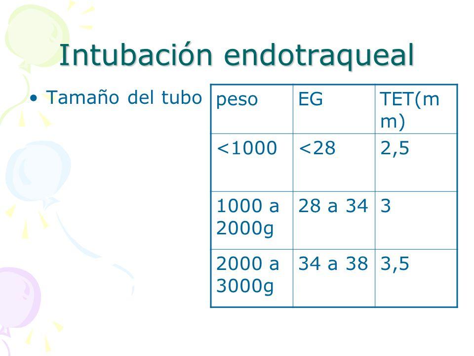 Intubación endotraqueal Tamaño del tubo pesoEGTET(m m) <1000<282,5 1000 a 2000g 28 a 343 2000 a 3000g 34 a 383,5