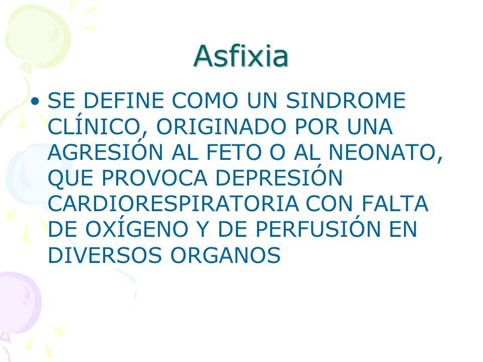 ASFIXIA DEFINICION: Privación o falta de oxígeno Conduce a: Hipoxia Hipoxemia Hipercapnia Acidosis metabólica