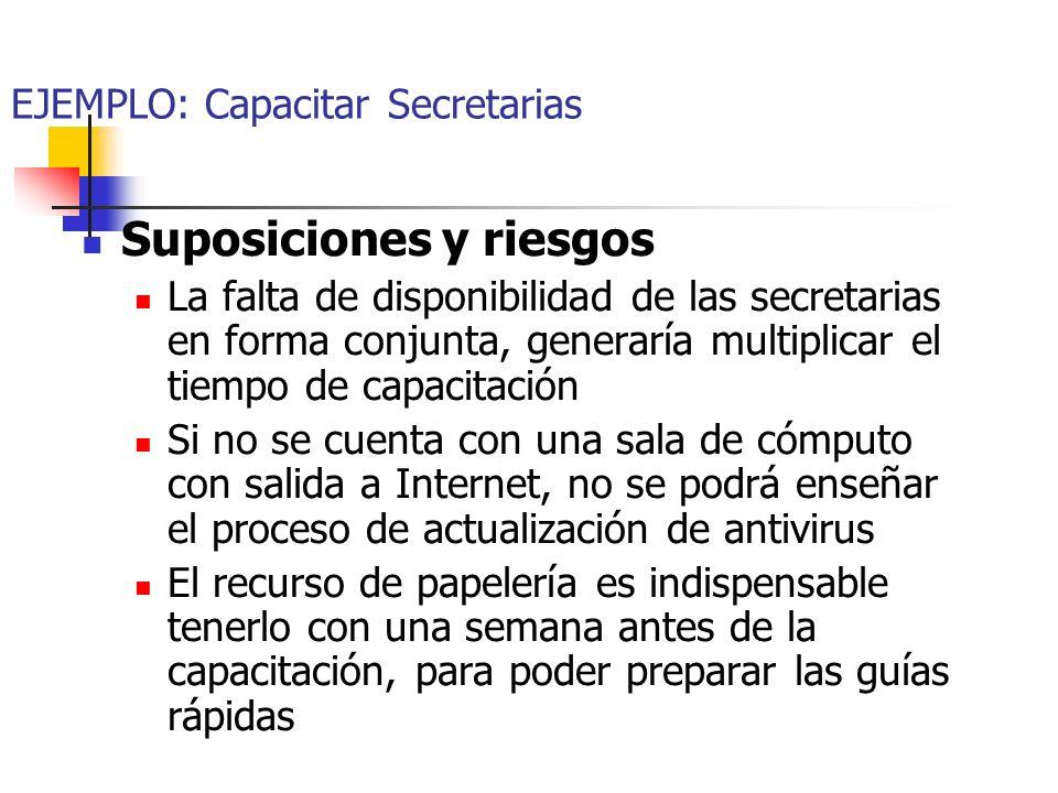 EJEMPLO: Capacitar Secretarias Requerimientos de Desarrollo Una sala de cómputo con capacidad suficiente y salida a Internet Software antivirus origin