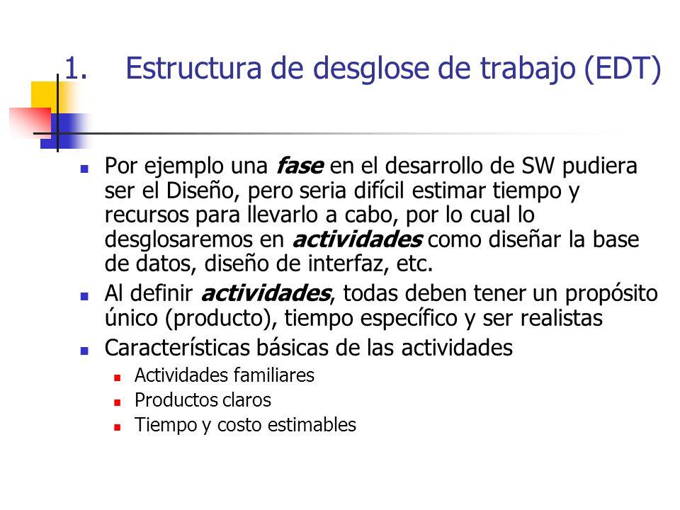 1.Estructura de desglose de trabajo (EDT) Es un proceso de identificación de las fases necesarias para lograr el objetivo y los entregables del proyec