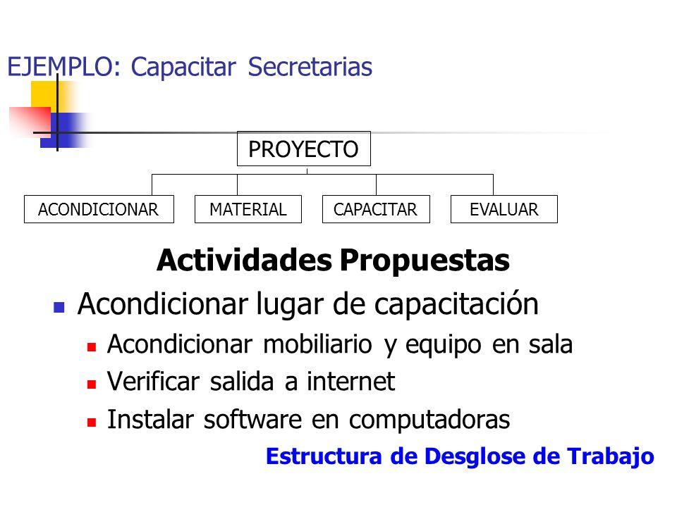 EJEMPLO: Capacitar Secretarias Fases principales propuestas Acondicionar lugar de capacitación Preparar material de capacitación Realizar la capacitac