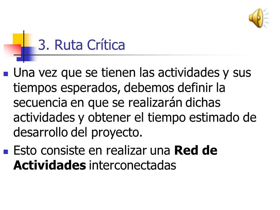 3.- Ruta Crítica PROCESO DE ESTIMACION DE TIEMPOS