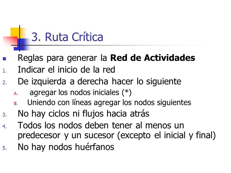 3. Ruta Crítica Una vez que tenemos nuestra secuencia de actividades debemos generar la Red de Actividades la cual nos llevará a identificar la Ruta C