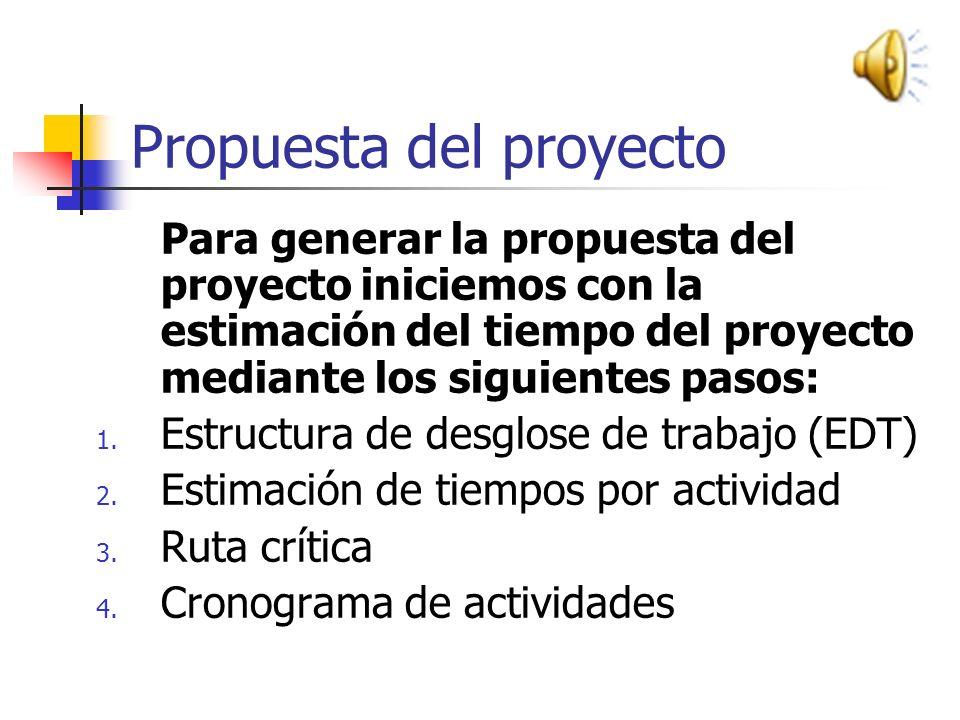 Alcance Veamos el alcance del proyecto como: Marco de tiempo: fechas de inicio y terminación en que se desarrollará el proyecto Entregables Caracterís