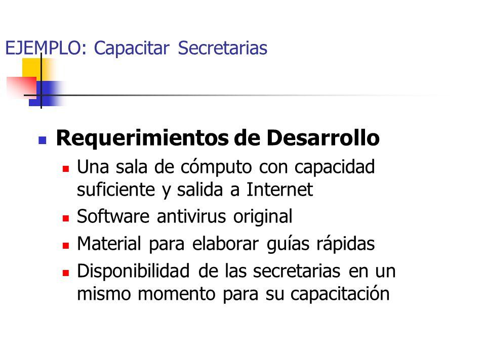 EJEMPLO: Capacitar Secretarias Objetivos Específicos (Requerimientos Funcionales) Enseñar controles de prevención, detección y eliminación de virus En