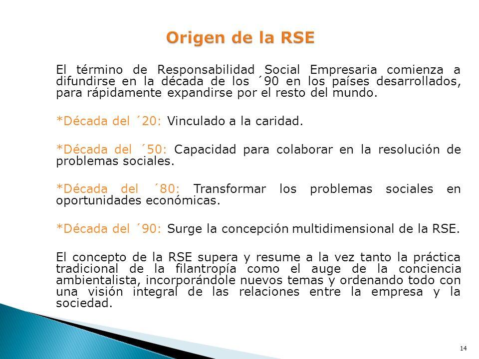 El término de Responsabilidad Social Empresaria comienza a difundirse en la década de los ´90 en los países desarrollados, para rápidamente expandirse