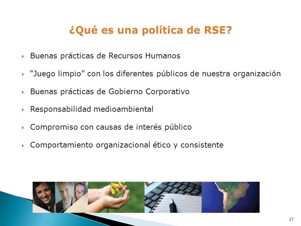 Buenas prácticas de Recursos Humanos Juego limpio con los diferentes públicos de nuestra organización Buenas prácticas de Gobierno Corporativo Respons