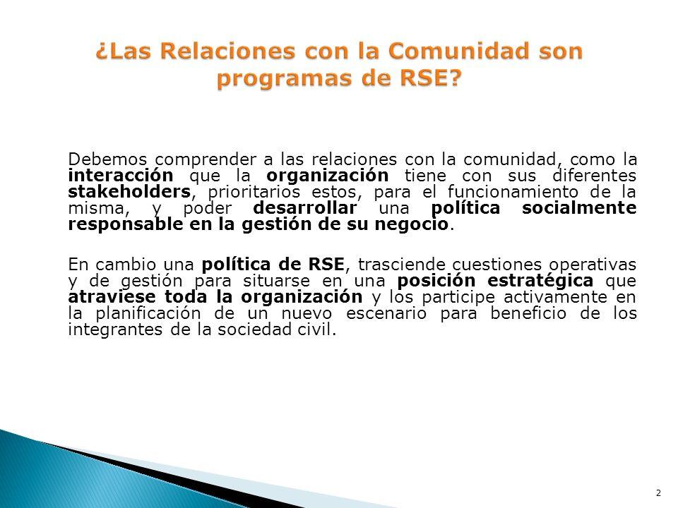 IARSE http://www.buenaspracticasbank.com.arhttp://www.buenaspracticasbank.com.ar ComuniDar http://www.comunidar.org.ar/http://www.comunidar.org.ar/ Adecco: Programa de RSE basada en 4 pilares Inclusión laboral de población vulnerable Desarrollo local de zonas pertenecientes a nuestra área de negocios Prevención y Erradicación del Trabajo Infantil Promoción, Difusión y Sensibilización de acciones de RSE y Valores Corporativos 23