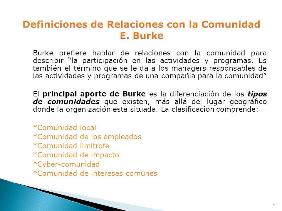 Burke prefiere hablar de relaciones con la comunidad para describir la participación en las actividades y programas. Es también el término que se le d
