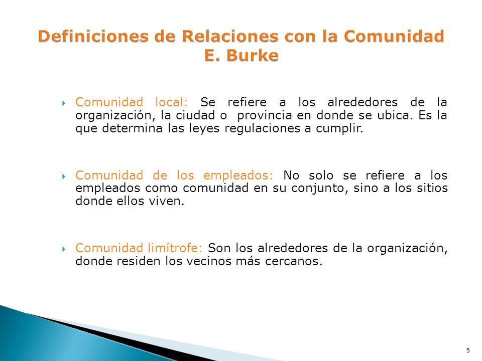 Comunidad local: Se refiere a los alrededores de la organización, la ciudad o provincia en donde se ubica. Es la que determina las leyes regulaciones