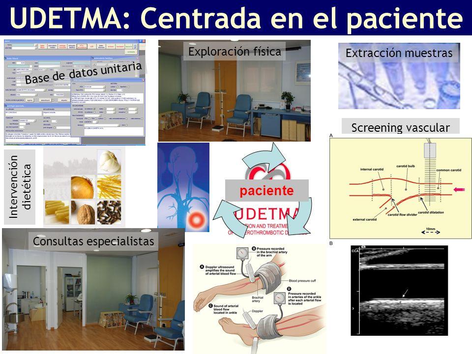 paciente UDETMA: Centrada en el paciente Exploración física Extracción muestras Screening vascular Consultas especialistas Base de datos unitaria Intervención dietética