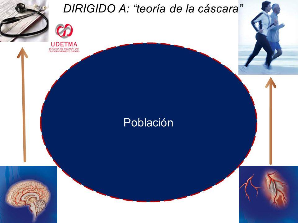 Paciente sintomático Alto riesgo vascular: DM, ERC, etc..