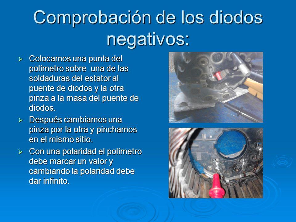 Comprobación de los diodos negativos: Colocamos una punta del polímetro sobre una de las soldaduras del estator al puente de diodos y la otra pinza a