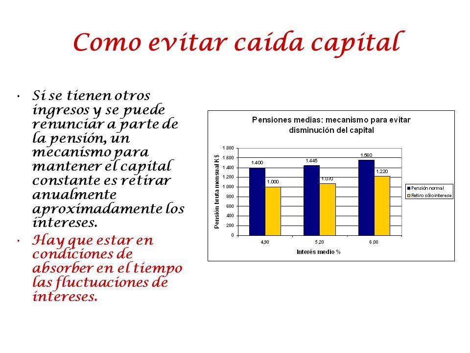 Como evitar caída capital Si se tienen otros ingresos y se puede renunciar a parte de la pensión, un mecanismo para mantener el capital constante es retirar anualmente aproximadamente los intereses.