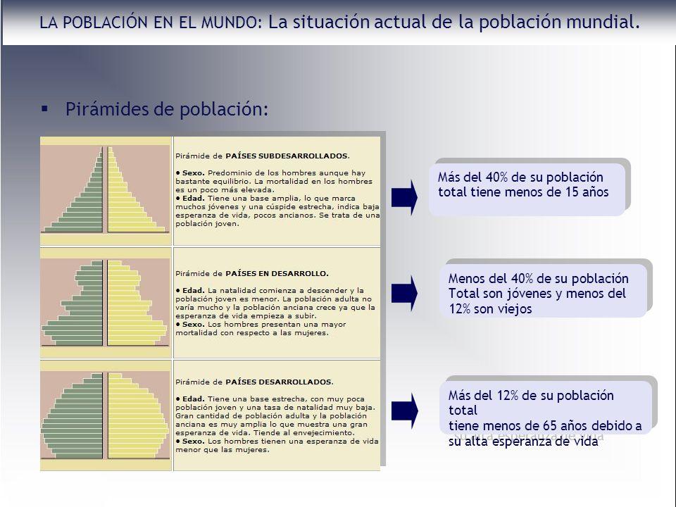Pirámides de población: LA POBLACIÓN EN EL MUNDO: La situación actual de la población mundial. Más del 40% de su población total tiene menos de 15 año