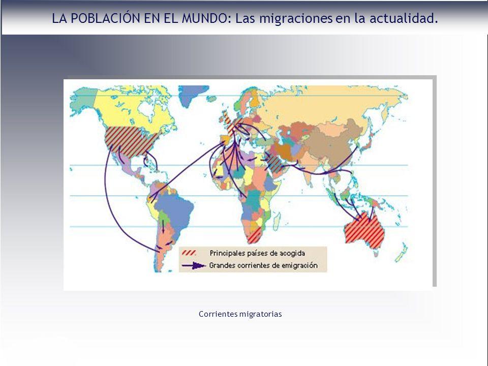 Corrientes migratorias LA POBLACIÓN EN EL MUNDO: Las migraciones en la actualidad.