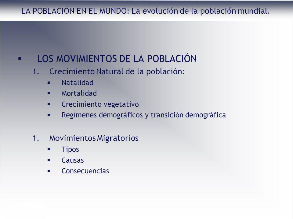 LOS MOVIMIENTOS DE LA POBLACIÓN 1.Crecimiento Natural de la población: Natalidad Mortalidad Crecimiento vegetativo Regímenes demográficos y transición