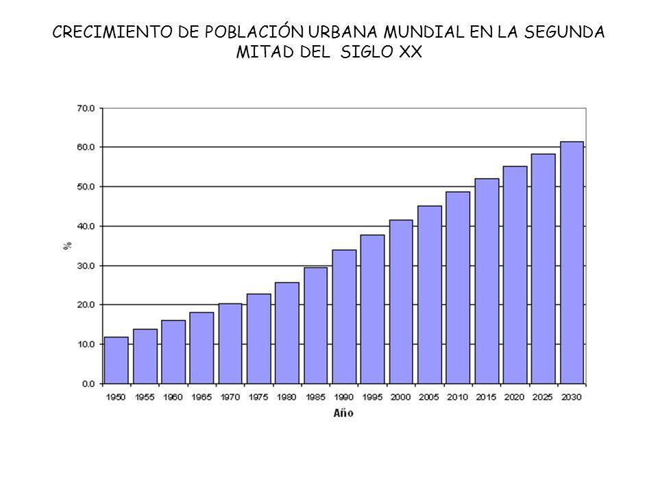 LA URBANIZACION EN LOS PAISES DESARROLLADOS Y SUBDESARROLLADOS: La tasa de urbanización ha seguido una tendencia diferente en un país desarrollado de la órbita occidental que en un país subdesarrollado