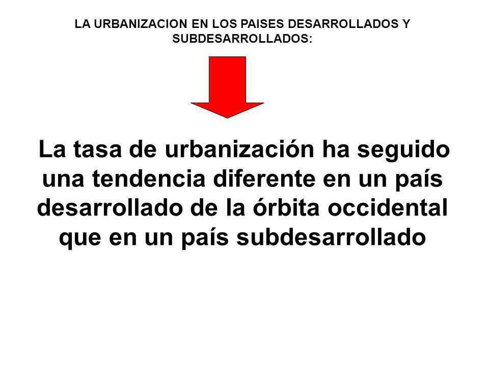 LA URBANIZACION EN LOS PAISES DESARROLLADOS Y SUBDESARROLLADOS: La tasa de urbanización ha seguido una tendencia diferente en un país desarrollado de