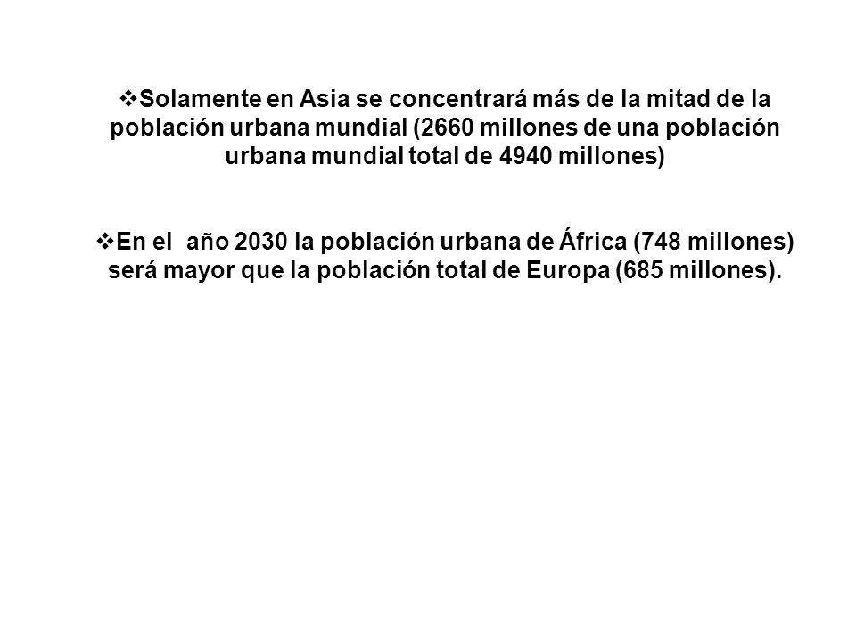 RegiónPorcentaje de población urbana Europa 76% América Anglosajona 79% Latinoamérica75% Asia39% Àfrica35% Oceanía72%