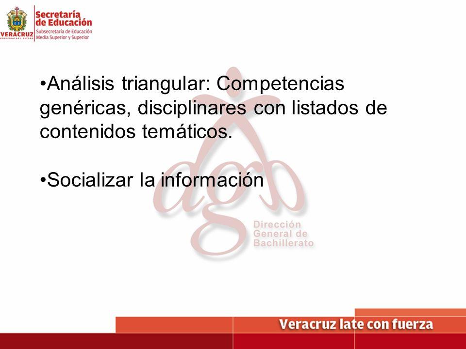 Análisis triangular: Competencias genéricas, disciplinares con listados de contenidos temáticos. Socializar la información