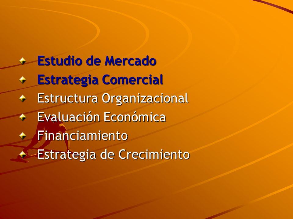 Estudio de Mercado Estrategia Comercial Estructura Organizacional Evaluación Económica Financiamiento Estrategia de Crecimiento