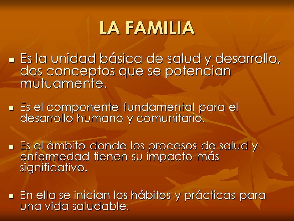 LA FAMILIA Es la unidad básica de salud y desarrollo, dos conceptos que se potencian mutuamente. Es la unidad básica de salud y desarrollo, dos concep