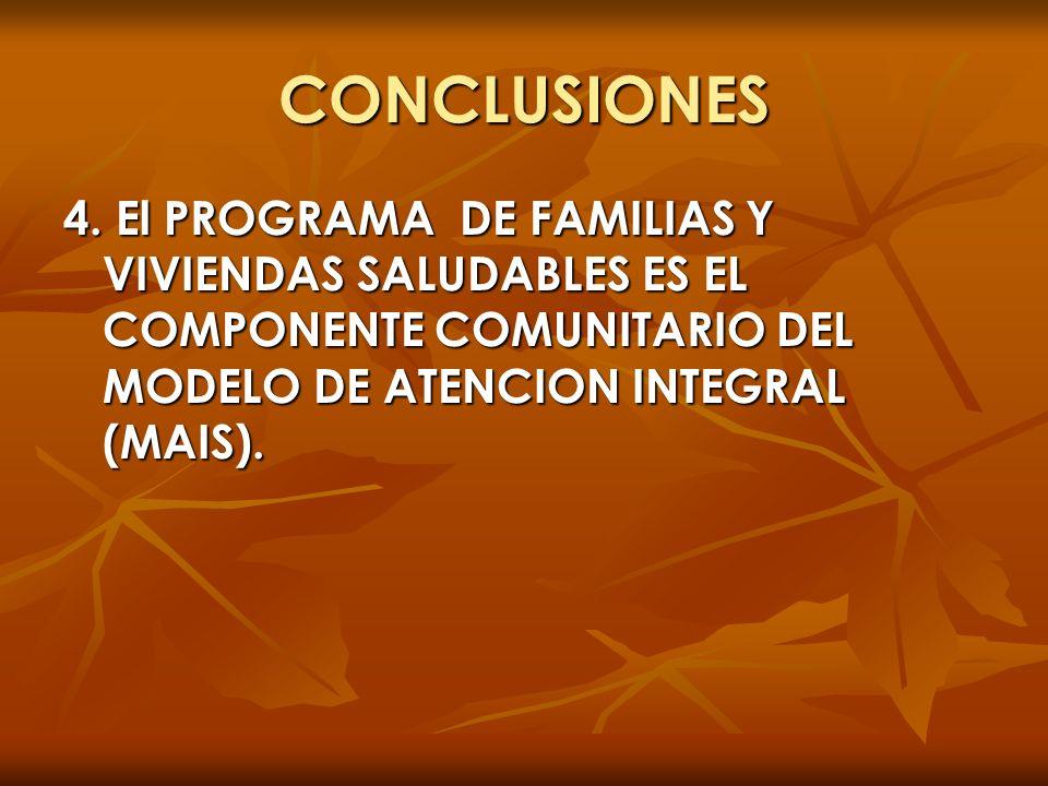 CONCLUSIONES 4. El PROGRAMA DE FAMILIAS Y VIVIENDAS SALUDABLES ES EL COMPONENTE COMUNITARIO DEL MODELO DE ATENCION INTEGRAL (MAIS).