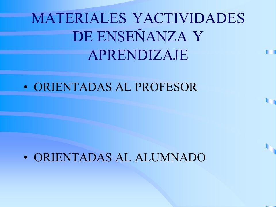MATERIALES YACTIVIDADES DE ENSEÑANZA Y APRENDIZAJE ORIENTADAS AL PROFESOR ORIENTADAS AL ALUMNADO