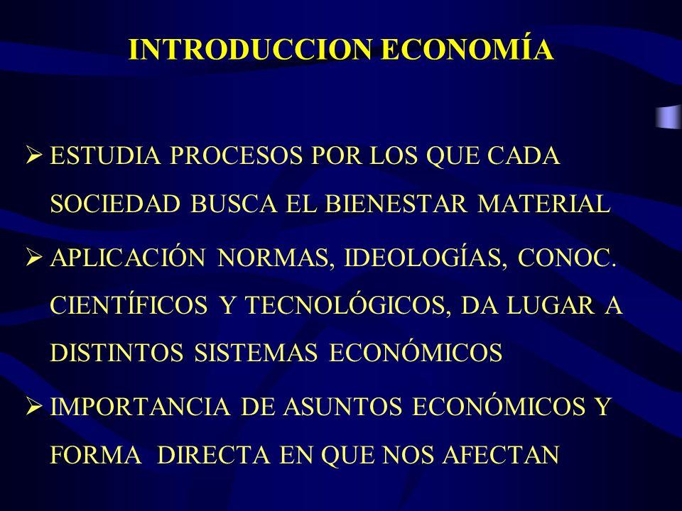 INTRODUCCION ECONOMÍA ESTUDIA PROCESOS POR LOS QUE CADA SOCIEDAD BUSCA EL BIENESTAR MATERIAL APLICACIÓN NORMAS, IDEOLOGÍAS, CONOC.