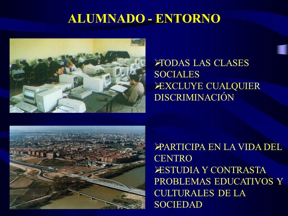 ALUMNADO - ENTORNO TODAS LAS CLASES SOCIALES EXCLUYE CUALQUIER DISCRIMINACIÓN PARTICIPA EN LA VIDA DEL CENTRO ESTUDIA Y CONTRASTA PROBLEMAS EDUCATIVOS Y CULTURALES DE LA SOCIEDAD