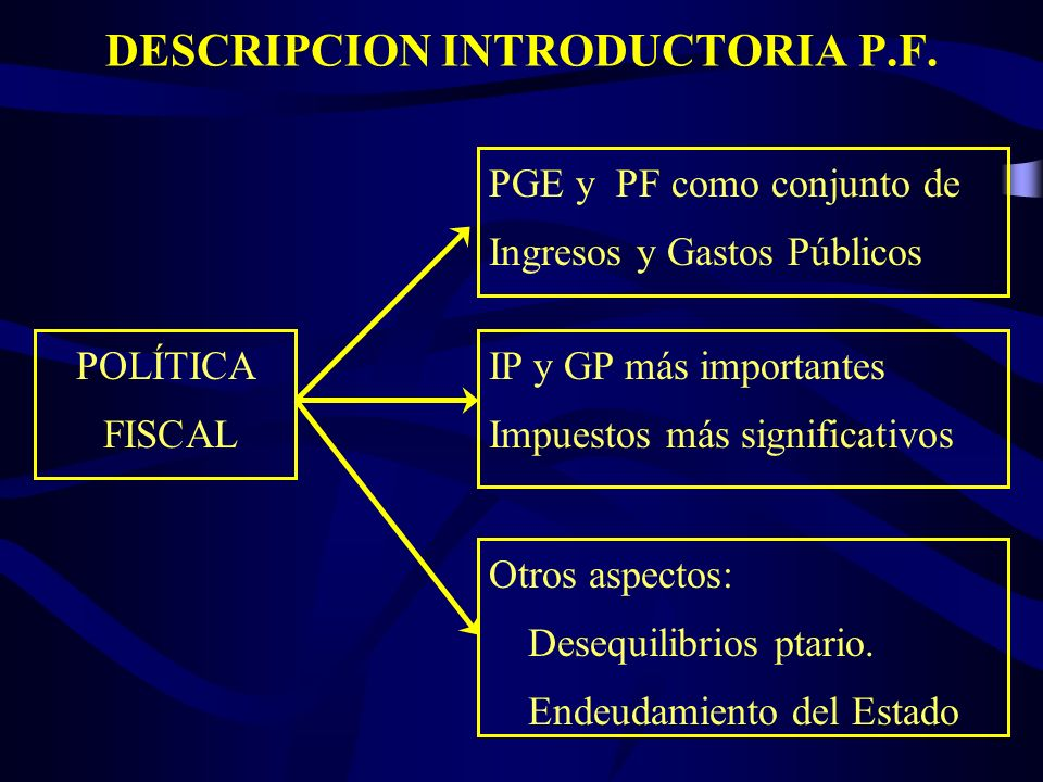 DESCRIPCION INTRODUCTORIA P.F.