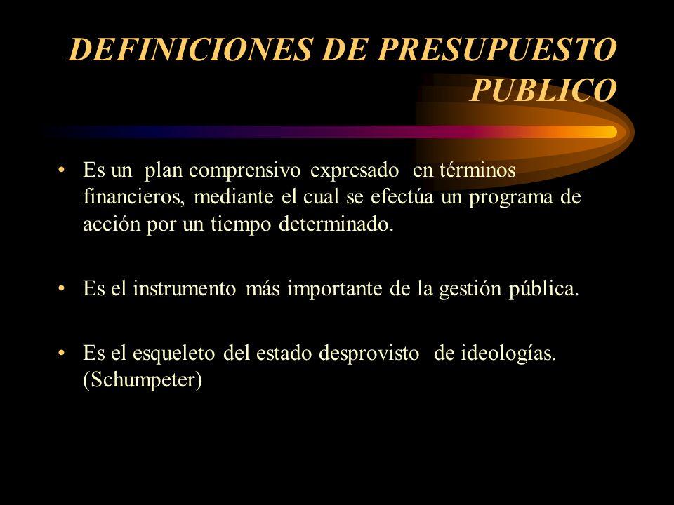 PRESUPUESTO PUBLICO BASE LEGAL CONSTITUCION POLITICA DE COLOMBIA - Articulo 345 -355 - Decreto Ley 111 Enero 15 de 1996