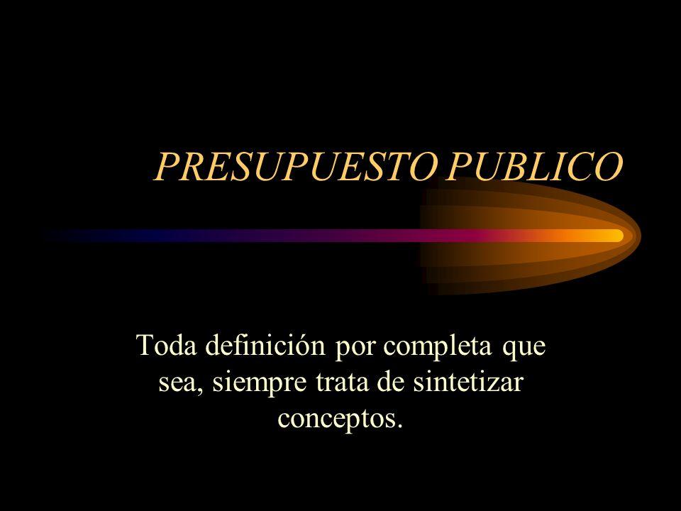 UNIVERSIDAD DEL QUINDIO FACULTAD DE CONTADURIA Y ADMINISTRACIÓN PROGRAMA CONTADURIA ASIGNATURA : PRESUPUESTO PÚBLICO PROFESOR: CPT.ARBEY JULIAN TORRES