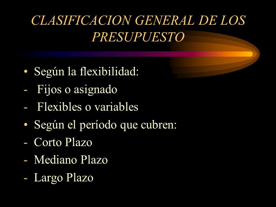 PRINCIPIOS PRESUPUESTALES 1- PLANIFICACIÓN 2- ANUALIDAD 3- UNIVERSALIDAD 4- UNIDAD DE CAJA 5- PROGRAMACIÓN INTEGRAL 6- ESPECIALIZACIÓN 7- INEMBARGABIL