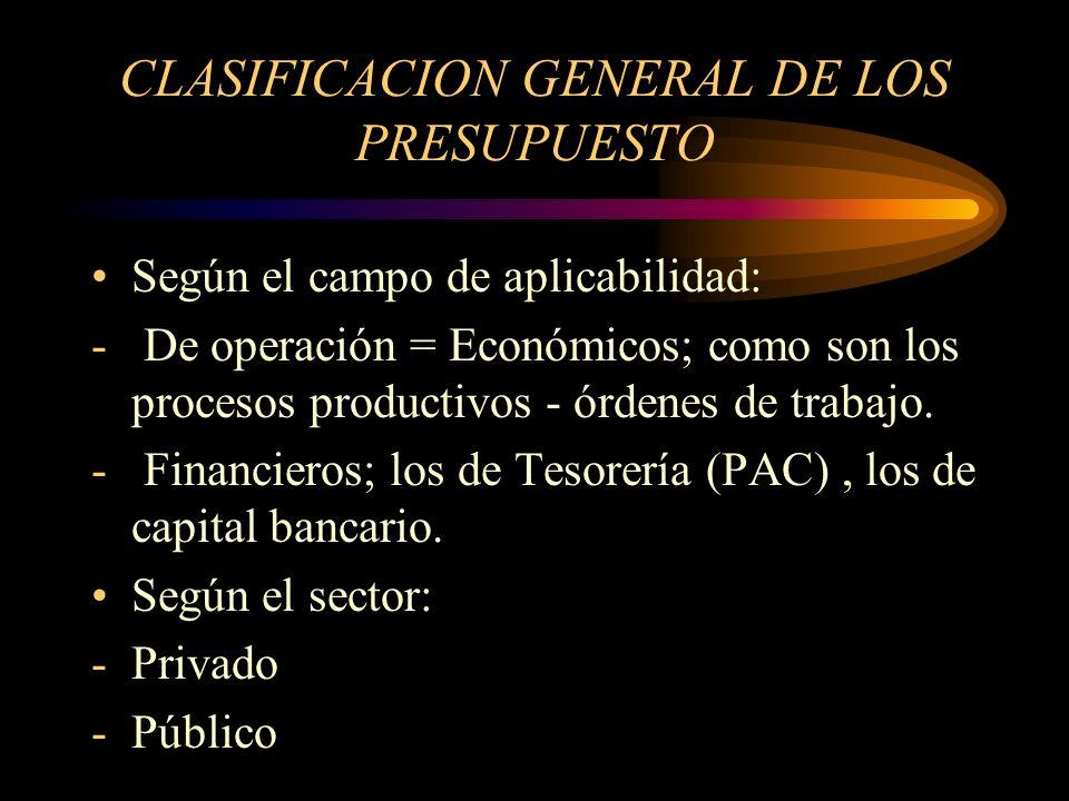 CLASIFICACION GENERAL DE LOS PRESUPUESTO Según la flexibilidad: - Fijos o asignado - Flexibles o variables Según el período que cubren: -Corto Plazo -