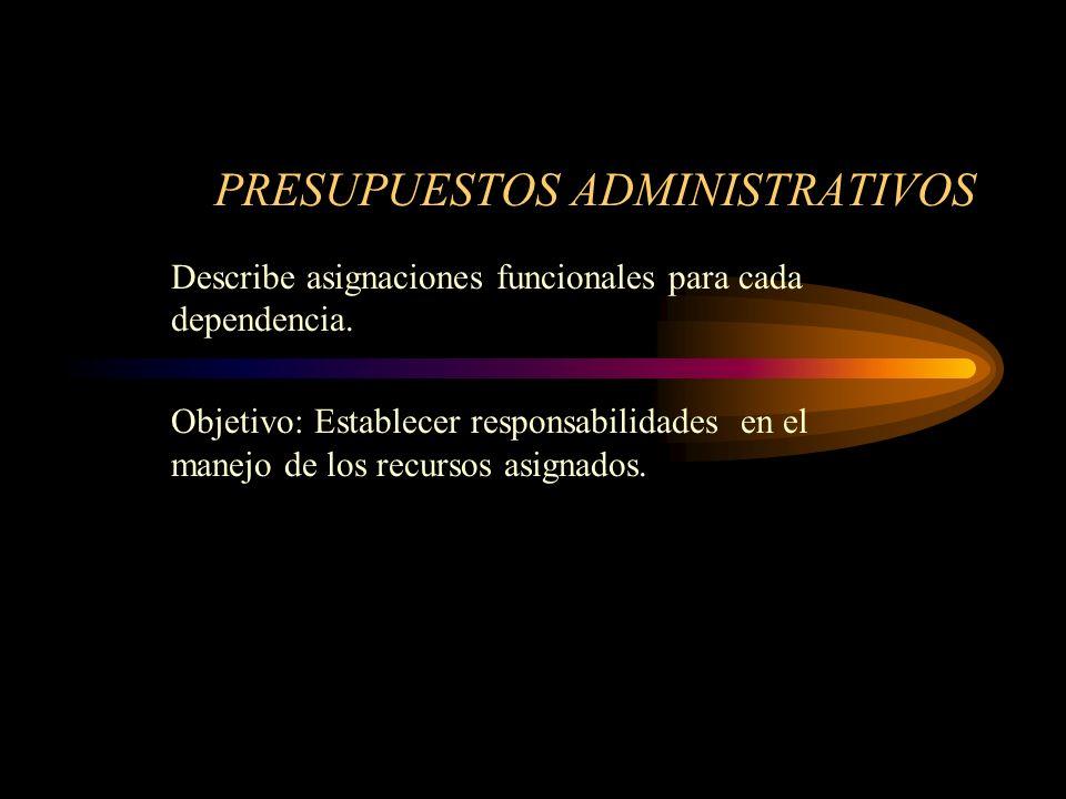 CLASIFICACIÓN PRESUPUESTAL Presentaciones 1- INSTITUCIONALES O ADMINISTRATIVOS 2- SEGÚN EL OBJETO DEL GASTO 3- ECONOMICO DE TRANSACCIONES 4- POR FUNCI