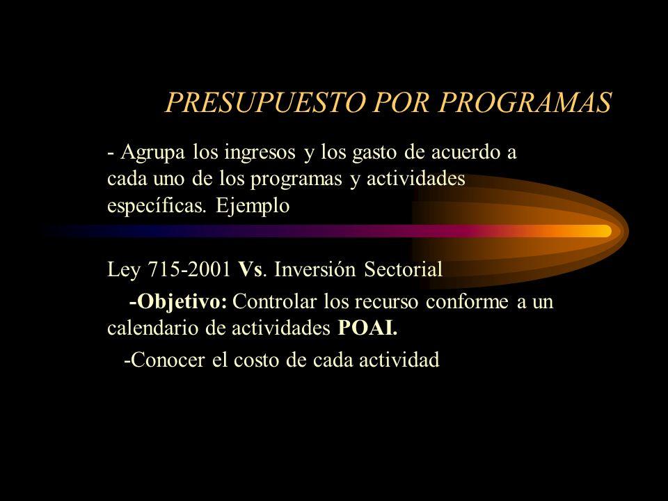 PRESUPUESTO POR FUNCIONES - Agrupa los ingresos y los gastos según su finalidad particular. - RECURSOS PROPIOS - RECURSOS DESTINADOS - RECURSOS DE CAP