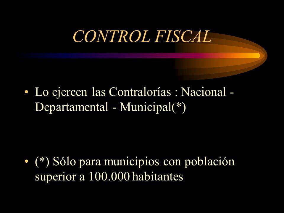 CONTROL POLITICO NIVEL NACIONAL: El Congreso NIVEL DEPTAL. : La Asamblea NIVEL MUNICIPAL: El Concejo