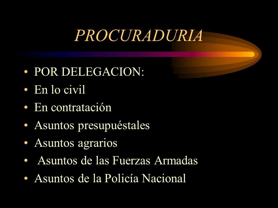 CONTROL ADMINISTRATIVO TRIBUNAL CONTENCIOSO Y ADMINISTRATIVO LA PROCURADURIA : Ley 4/1990 DEFENSORIA DEL PUEBLO