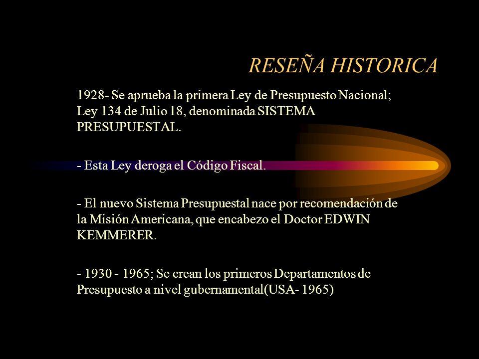 RESEÑA HISTORICA 1912-1925 El presupuesto es acogido por el sector privado como un elemento de Control y Planificación a nivel nacional e internaciona