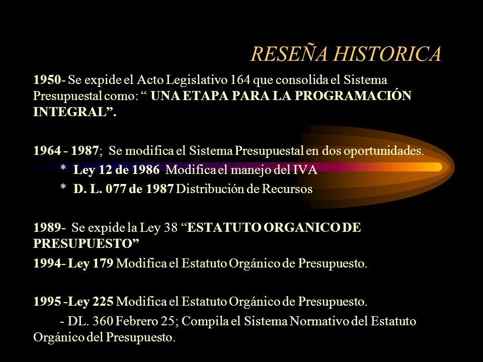RESEÑA HISTORICA 1928- Se aprueba la primera Ley de Presupuesto Nacional; Ley 134 de Julio 18, denominada SISTEMA PRESUPUESTAL. - Esta Ley deroga el C