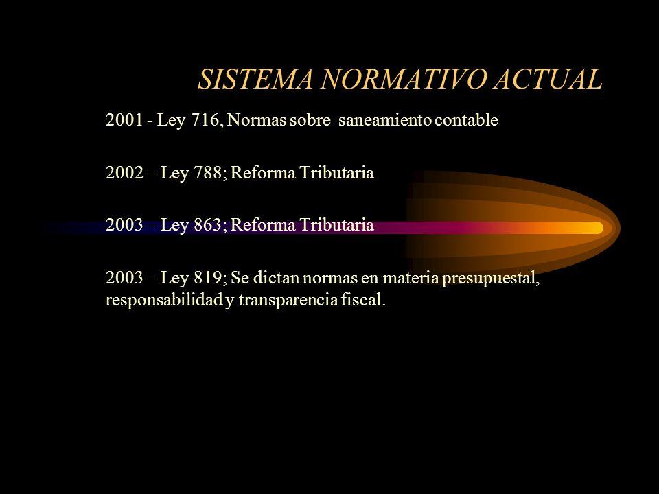 SISTEMA NORMATIVO ACTUAL 1991- Constitución Política de Colombia. Cap.. 345 al 355 1996 - Se expide el Decreto Ley 111 de Enero 15, que se encarga de